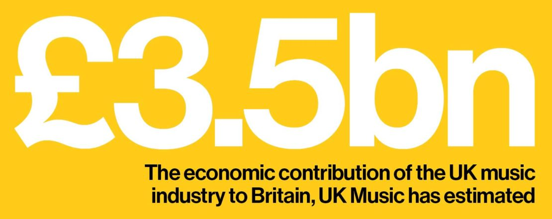 £3.5bn: the economic contribution of the UK music industry to Britain, UK Music has estimated