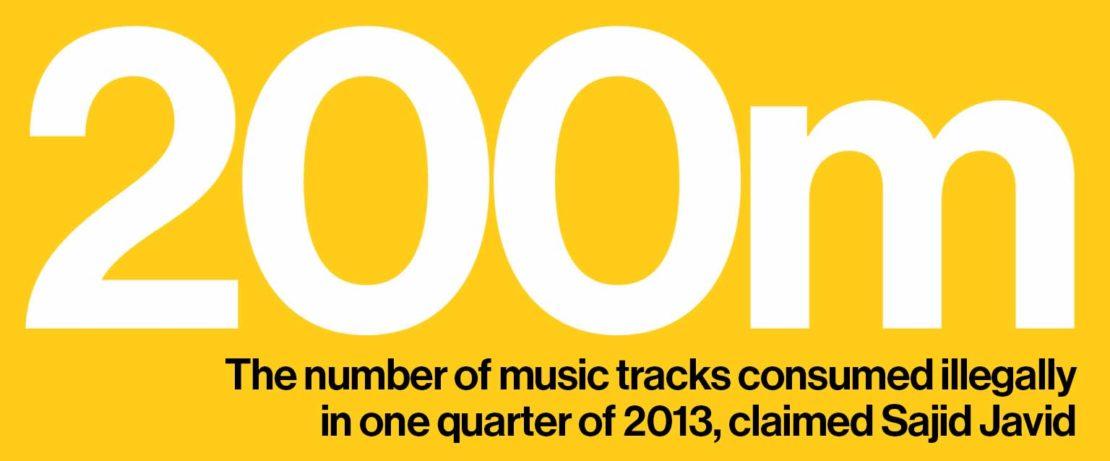 200m: the number of music tracks consumed illegally in one quarter of 2013