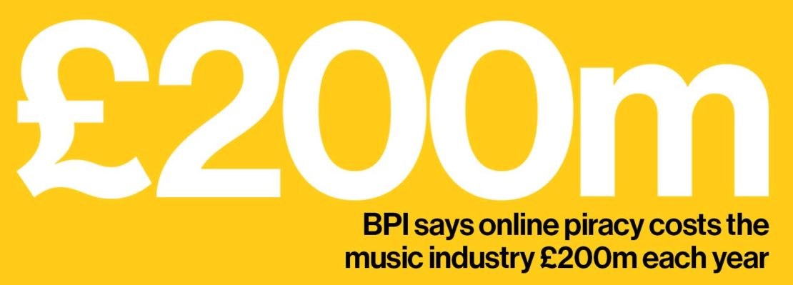 BPI says online piracy costs the music industry £200m each year